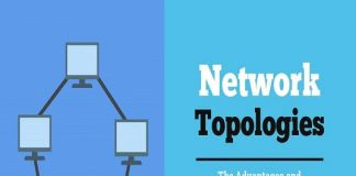 Types of Topologies