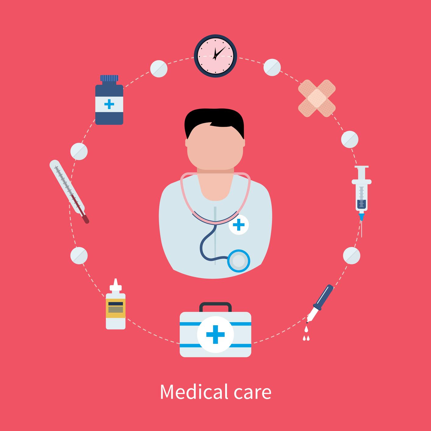 Healthcare Policies